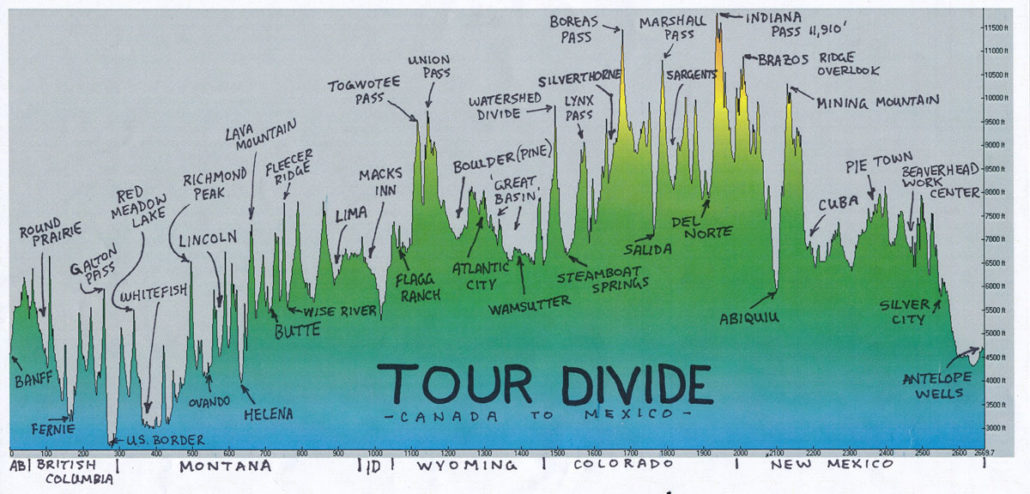 TD tour divide map guide
