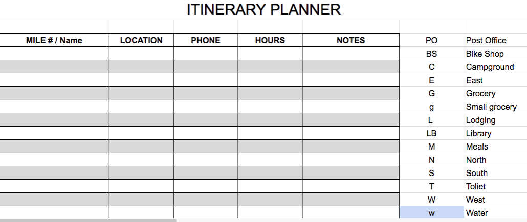 Itinerary planner for bikepacking & thru-hiking / hiking