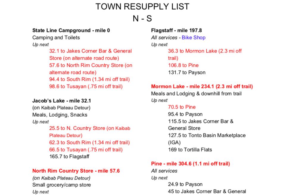 Arizona Trail Town List N-S Planning Guide - Arizona Trail Planning guide