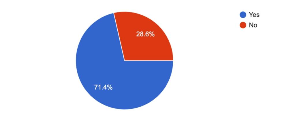 arizona trail rider survey - elevation profiles