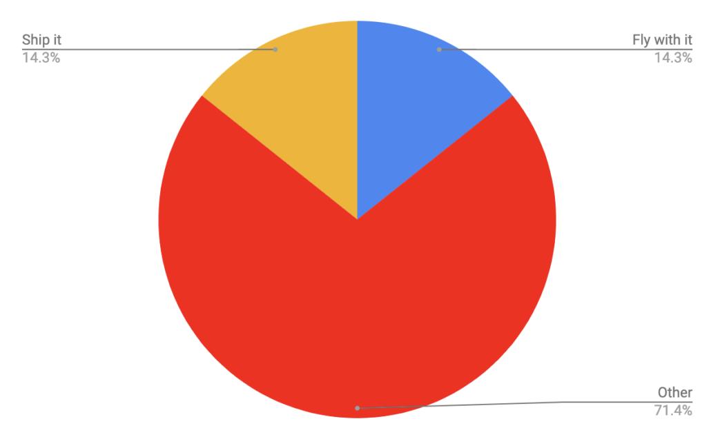 Bike Transportation - Colorado Trail Rider Survey Results