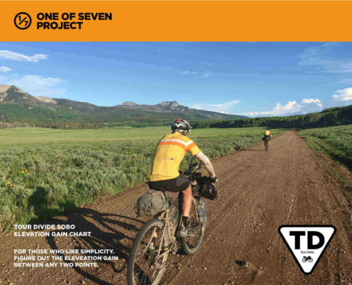 2021 Tour Divide SOBO Elevation Gain Chart Cover - bikepacking guide planning aid