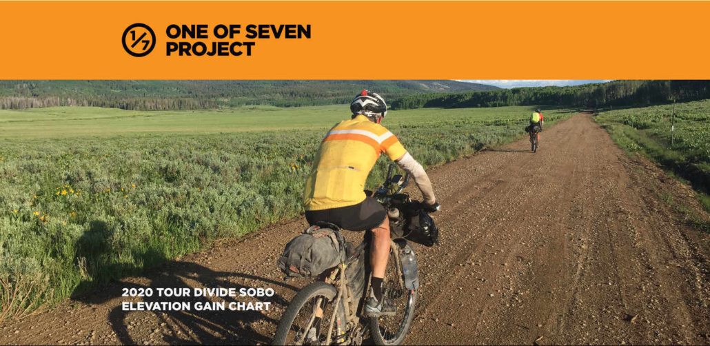 2020 Tour Divide SOBO Elevation Gain Chart Cover
