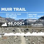 JOHN MUIR TRAIL-DATA-COLLAGES - HIKING- THRU-HIKING