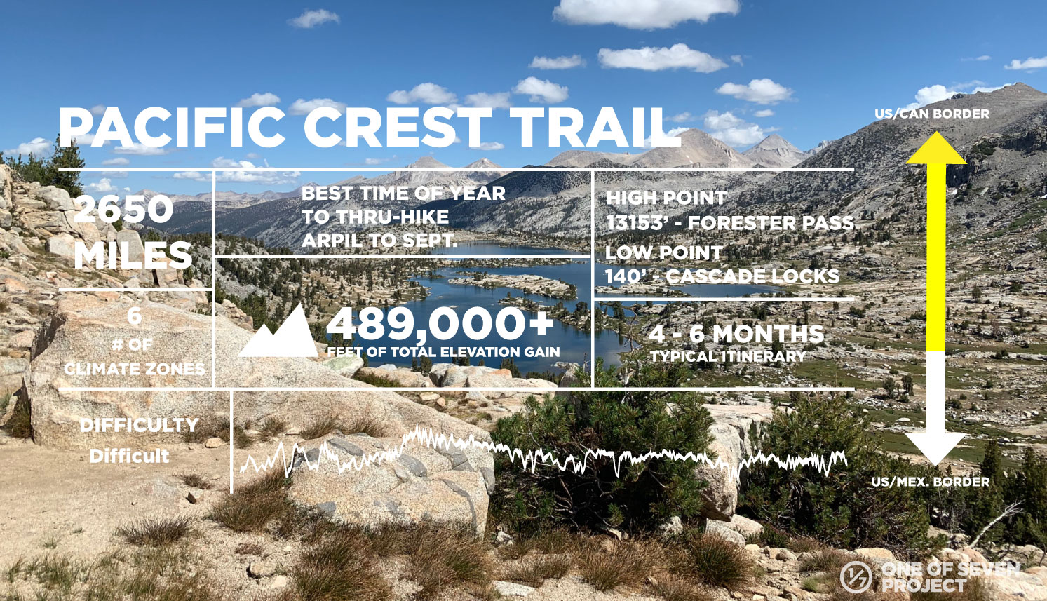 PACIFIC CREST TRAIL-DATA-COLLAGES - HIKING - THRU-HIKING